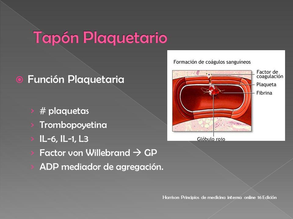 Tapón Plaquetario Función Plaquetaria # plaquetas Trombopoyetina