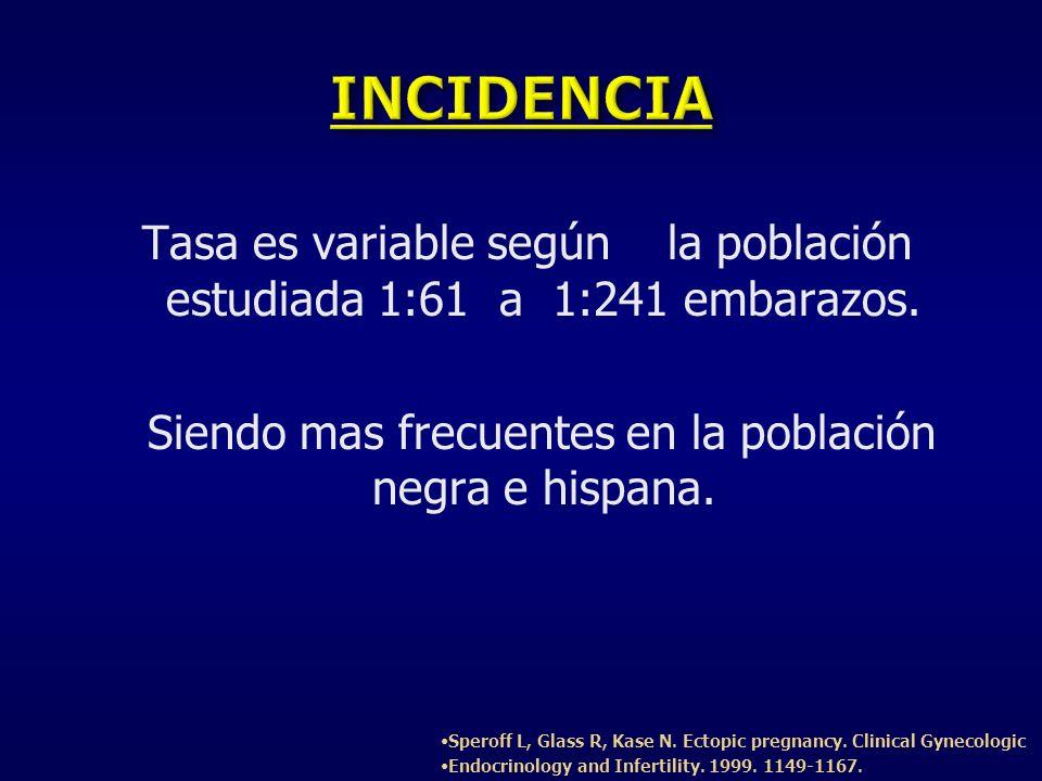 INCIDENCIA Tasa es variable según la población estudiada 1:61 a 1:241 embarazos. Siendo mas frecuentes en la población negra e hispana.