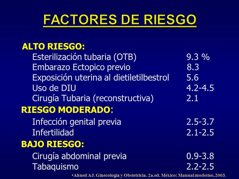 FACTORES DE RIESGO RIESGO MODERADO: Infección genital previa 2.5-3.7