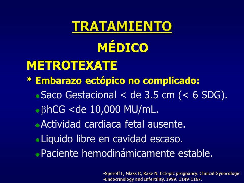 TRATAMIENTO MÉDICO METROTEXATE