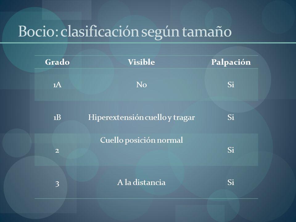 Bocio: clasificación según tamaño