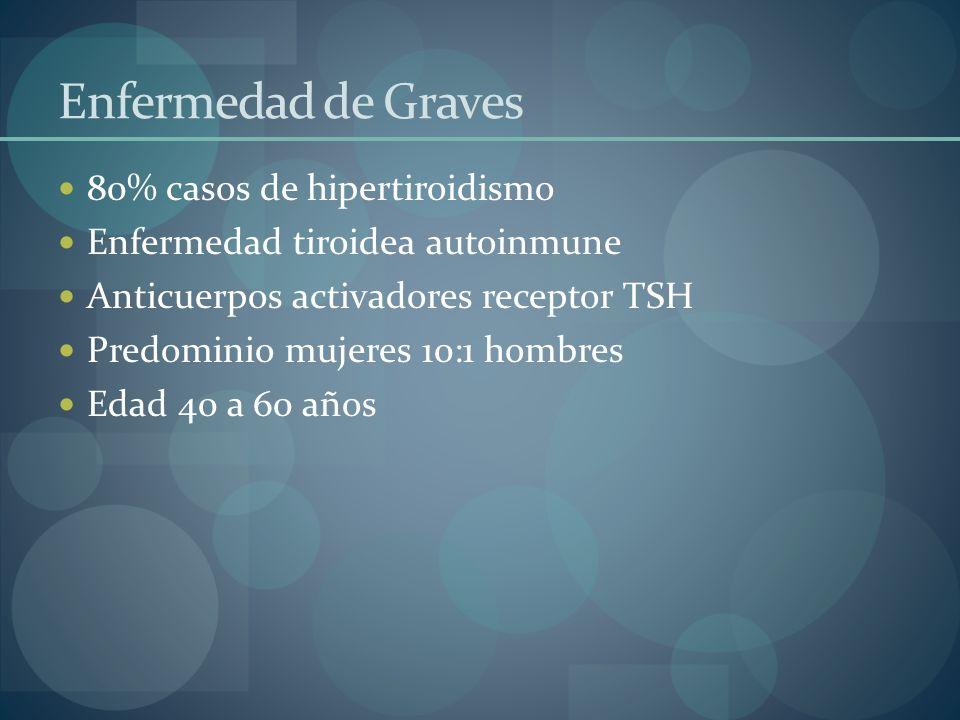 Enfermedad de Graves 80% casos de hipertiroidismo
