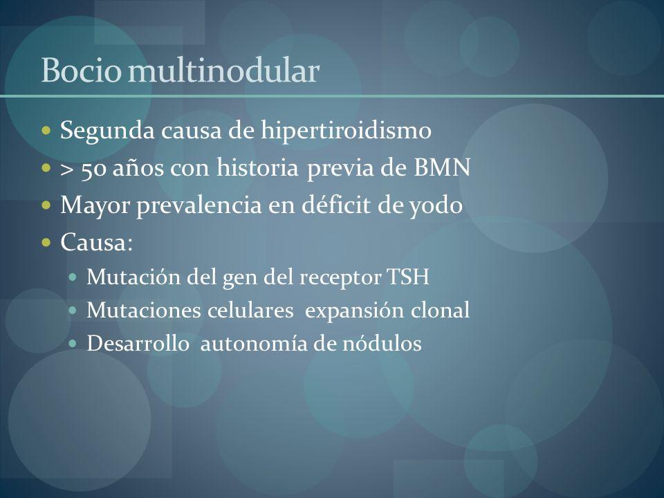 Bocio multinodular Segunda causa de hipertiroidismo