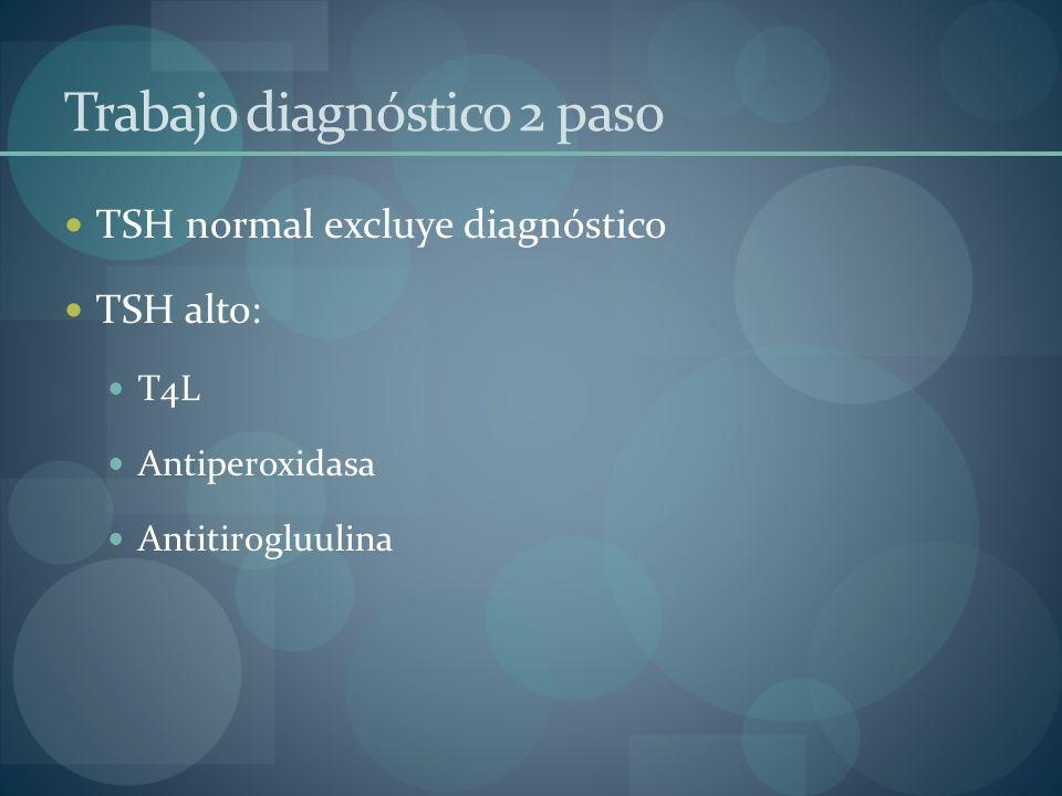 Trabajo diagnóstico 2 paso
