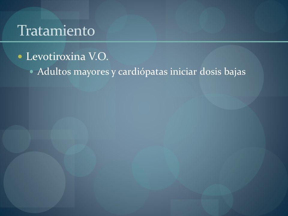 Tratamiento Levotiroxina V.O.