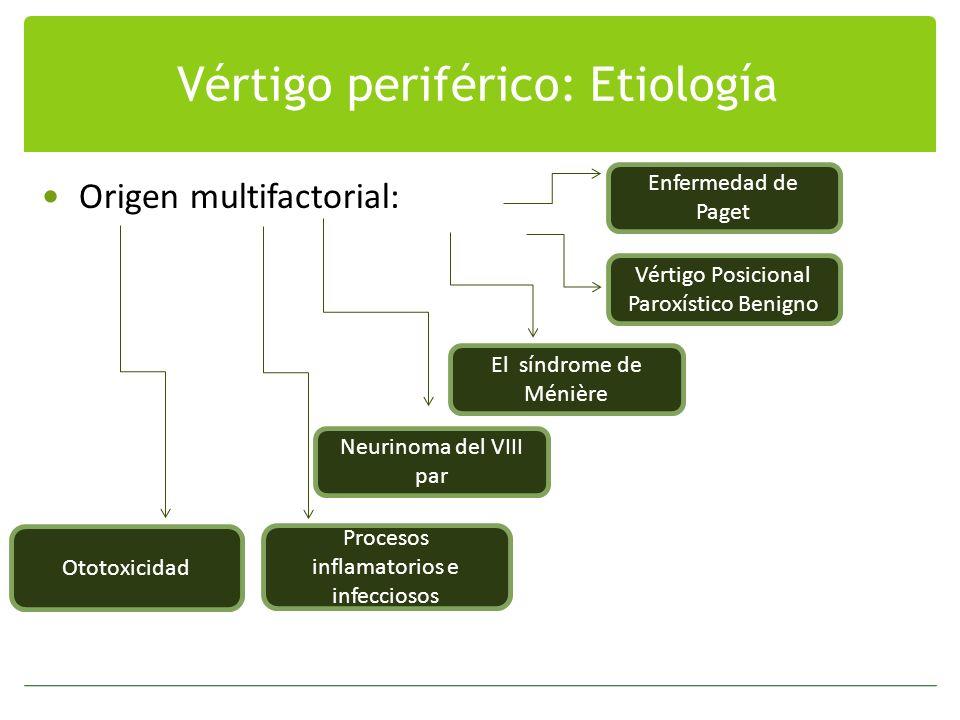 Vértigo periférico: Etiología