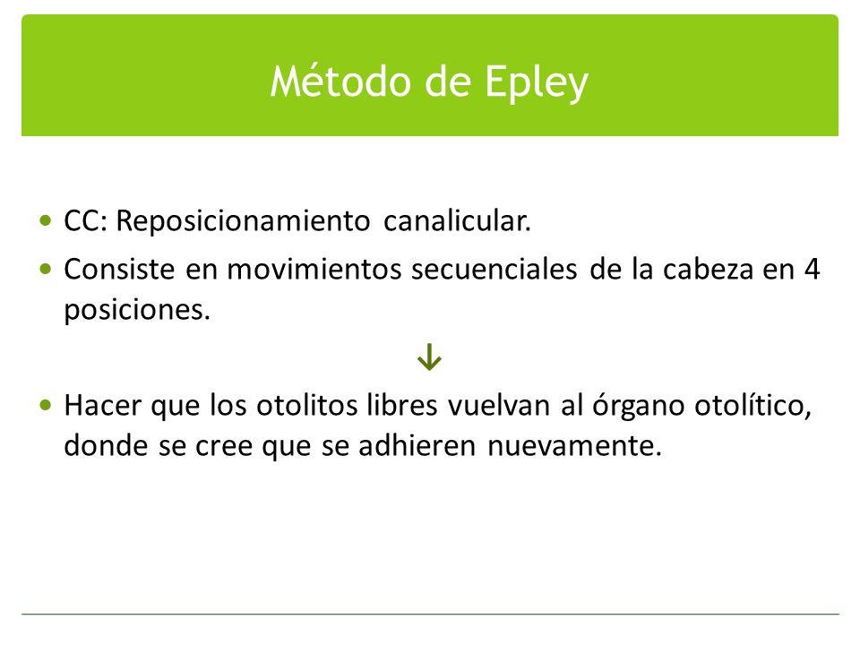 Método de Epley CC: Reposicionamiento canalicular.