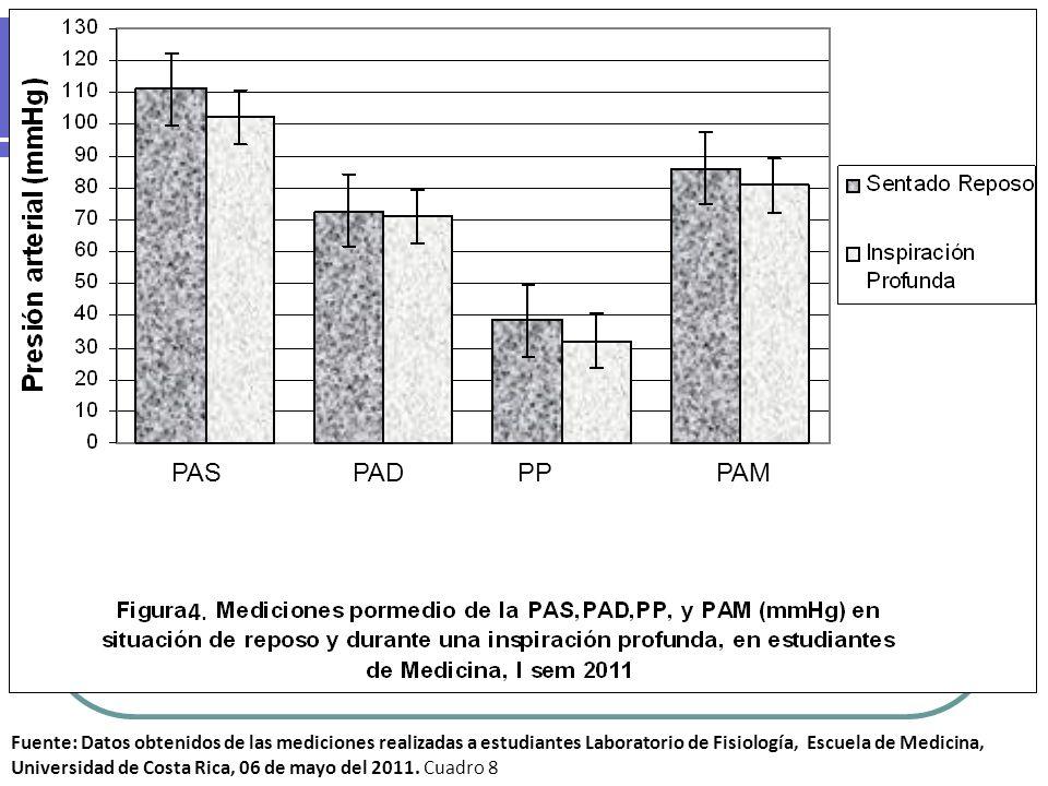 PAS PAD. PP. PAM. 4.