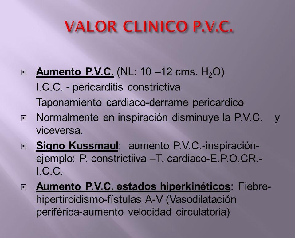 VALOR CLINICO P.V.C. Aumento P.V.C. (NL: 10 –12 cms. H2O)
