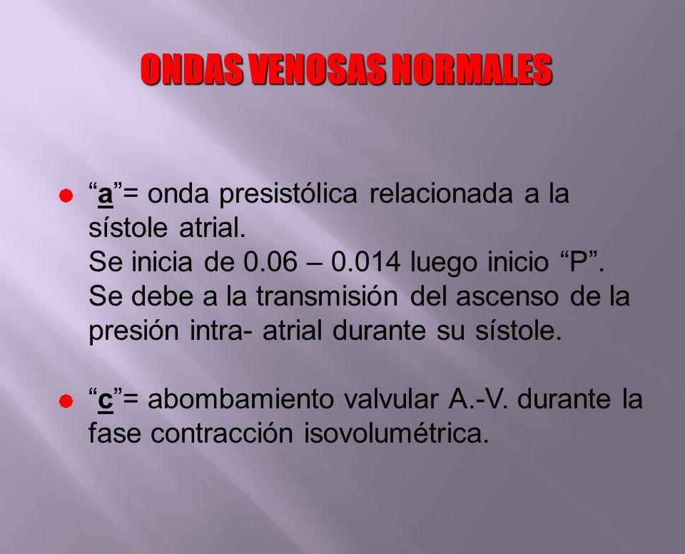 ONDAS VENOSAS NORMALES