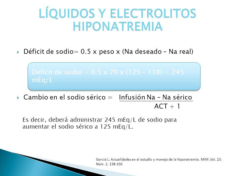 LÍQUIDOS Y ELECTROLITOS HIPONATREMIA
