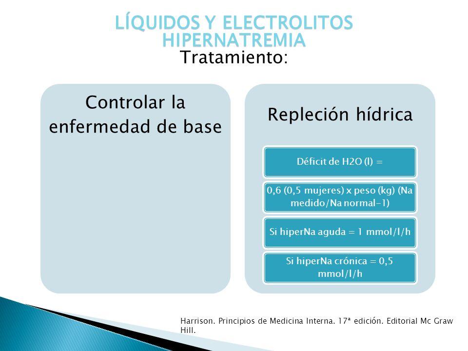 LÍQUIDOS Y ELECTROLITOS HIPERNATREMIA