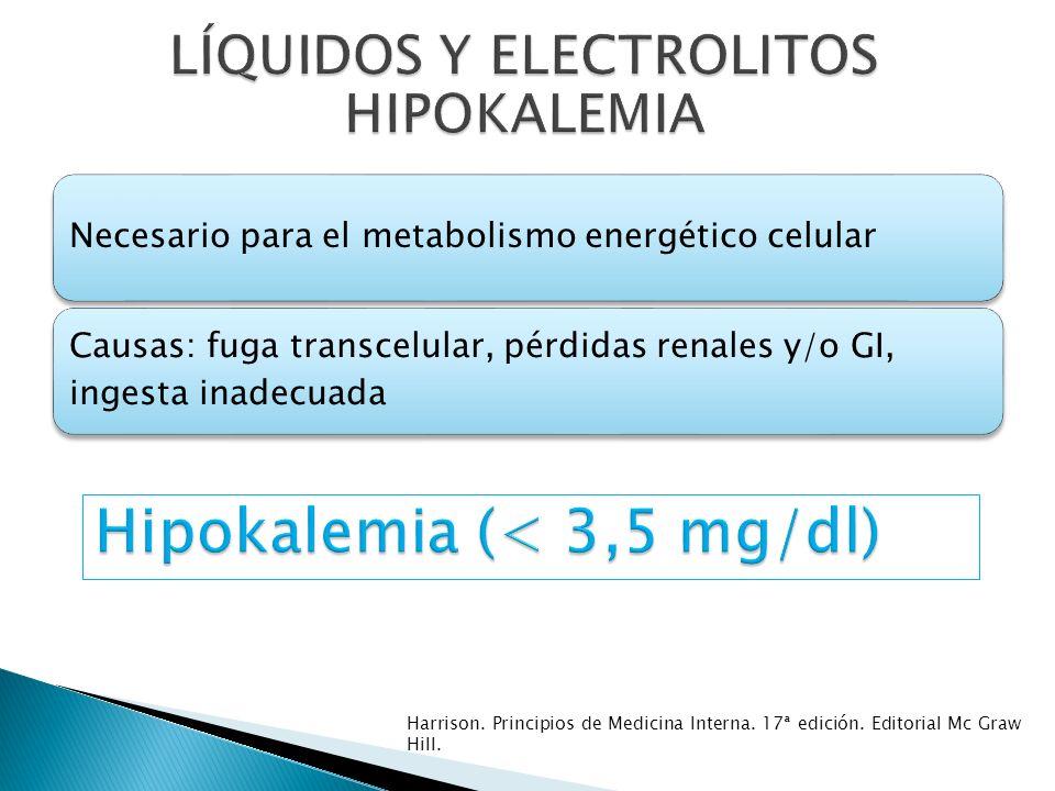 LÍQUIDOS Y ELECTROLITOS HIPOKALEMIA