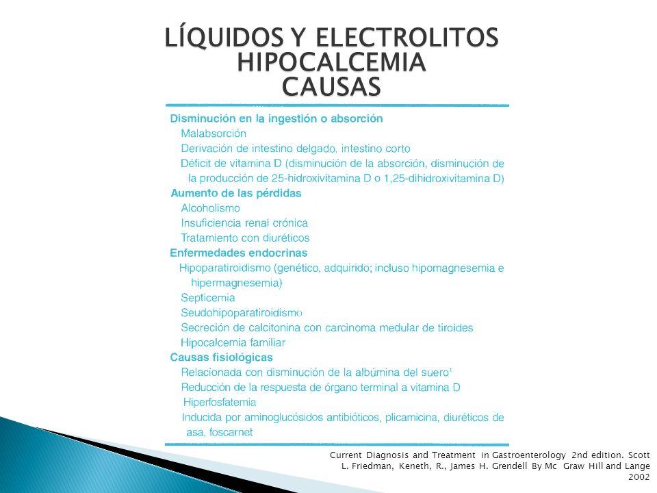 LÍQUIDOS Y ELECTROLITOS HIPOCALCEMIA