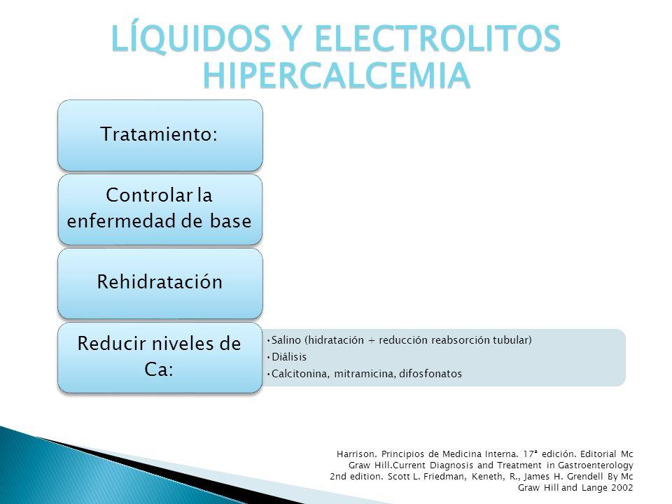 LÍQUIDOS Y ELECTROLITOS HIPERCALCEMIA