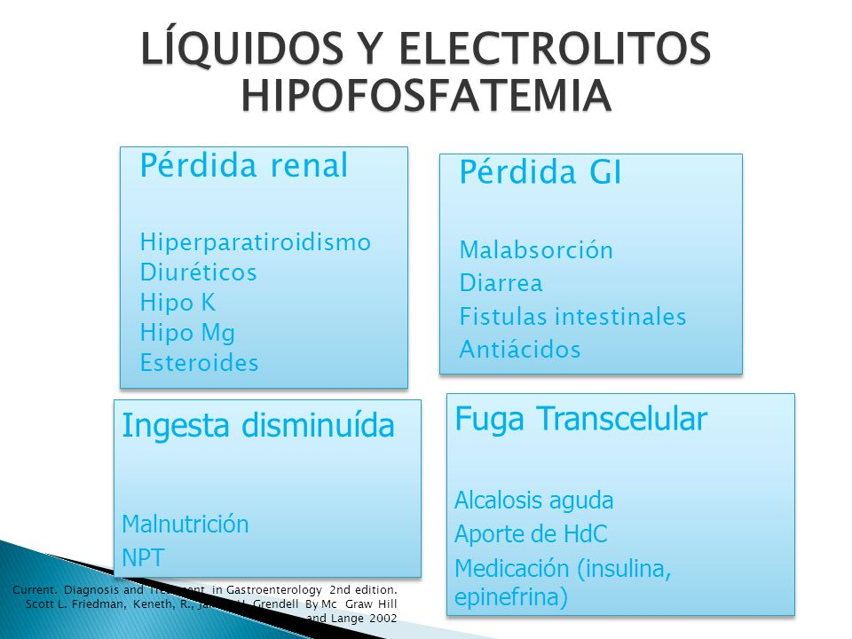 LÍQUIDOS Y ELECTROLITOS HIPOFOSFATEMIA