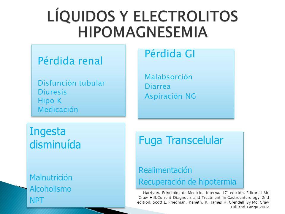 LÍQUIDOS Y ELECTROLITOS HIPOMAGNESEMIA