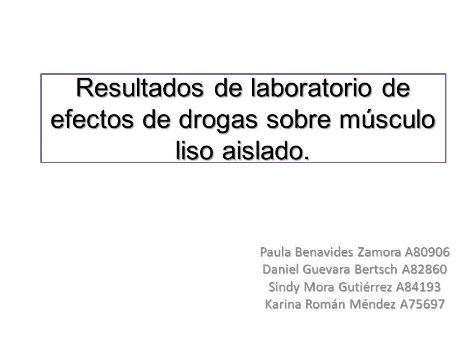 Resultados de laboratorio de efectos de drogas sobre músculo liso aislado.