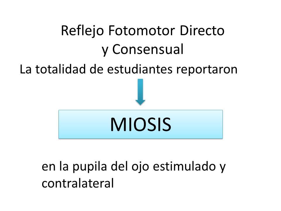 Reflejo Fotomotor Directo y Consensual