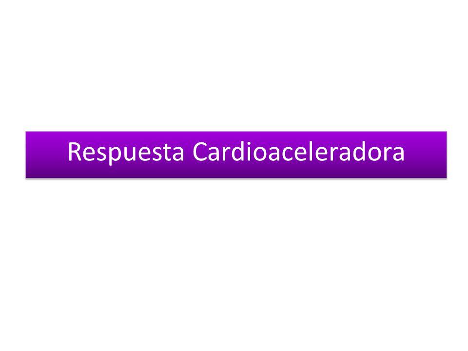 Respuesta Cardioaceleradora