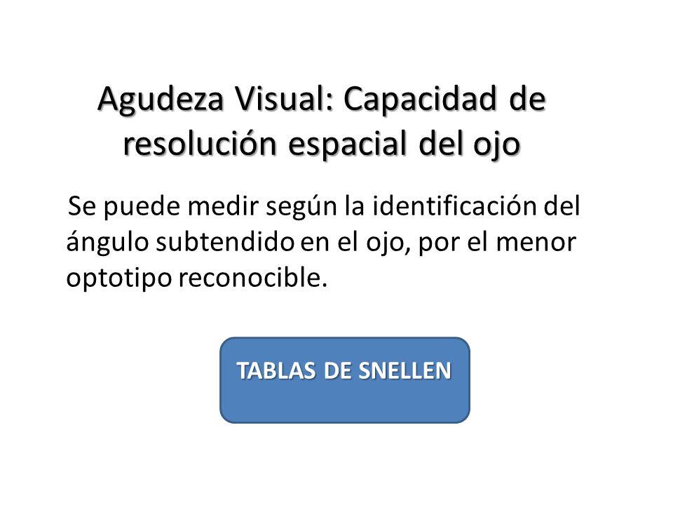 Agudeza Visual: Capacidad de resolución espacial del ojo