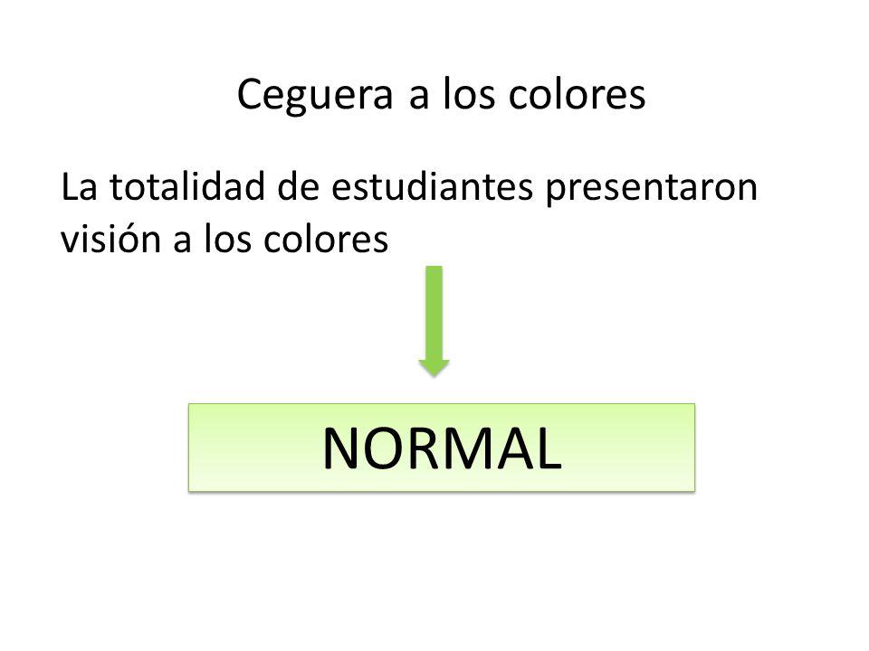 NORMAL Ceguera a los colores