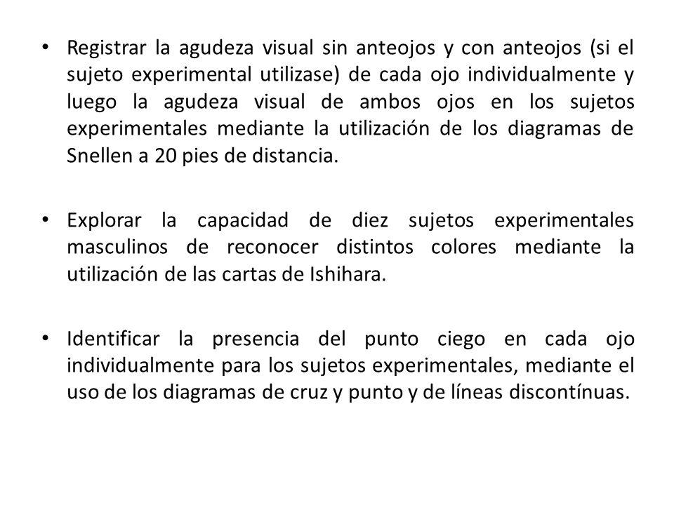 Registrar la agudeza visual sin anteojos y con anteojos (si el sujeto experimental utilizase) de cada ojo individualmente y luego la agudeza visual de ambos ojos en los sujetos experimentales mediante la utilización de los diagramas de Snellen a 20 pies de distancia.