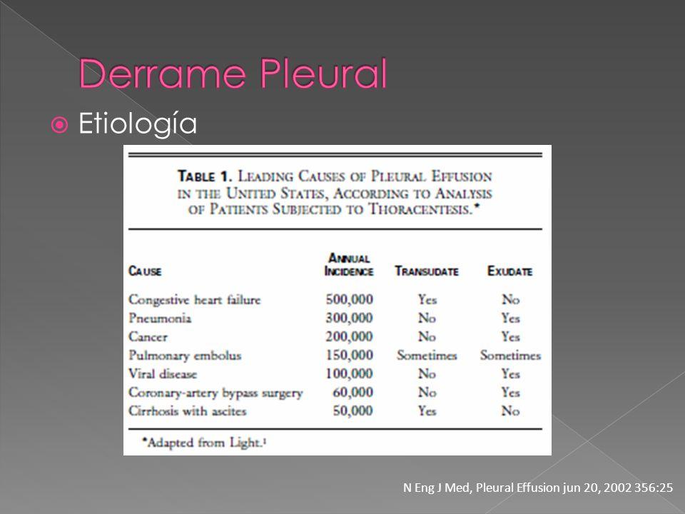 Derrame Pleural Etiología