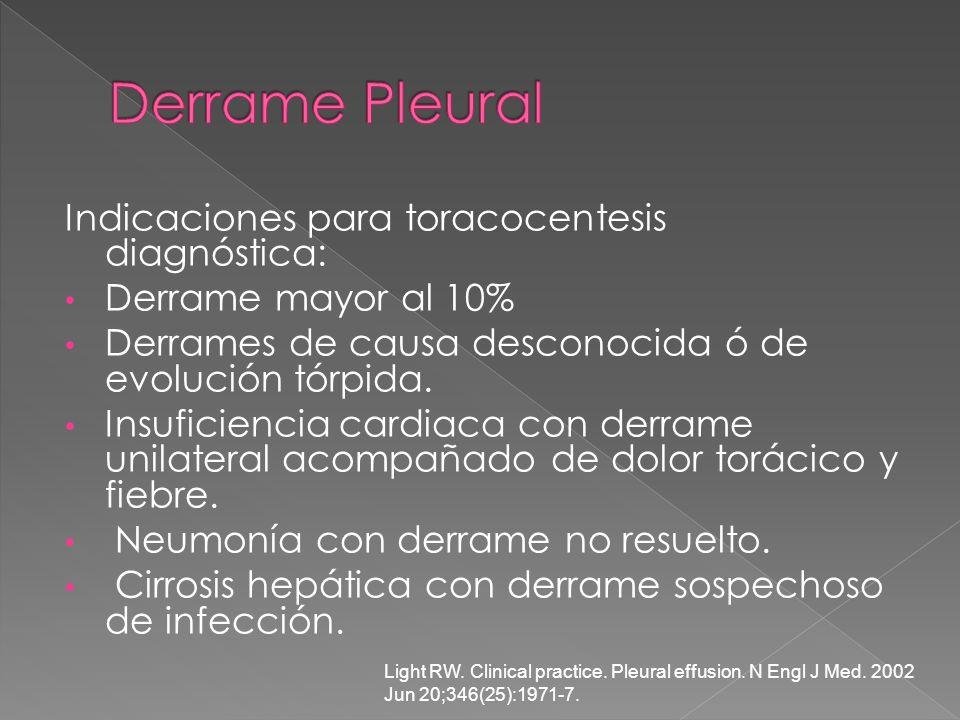 Derrame Pleural Indicaciones para toracocentesis diagnóstica: