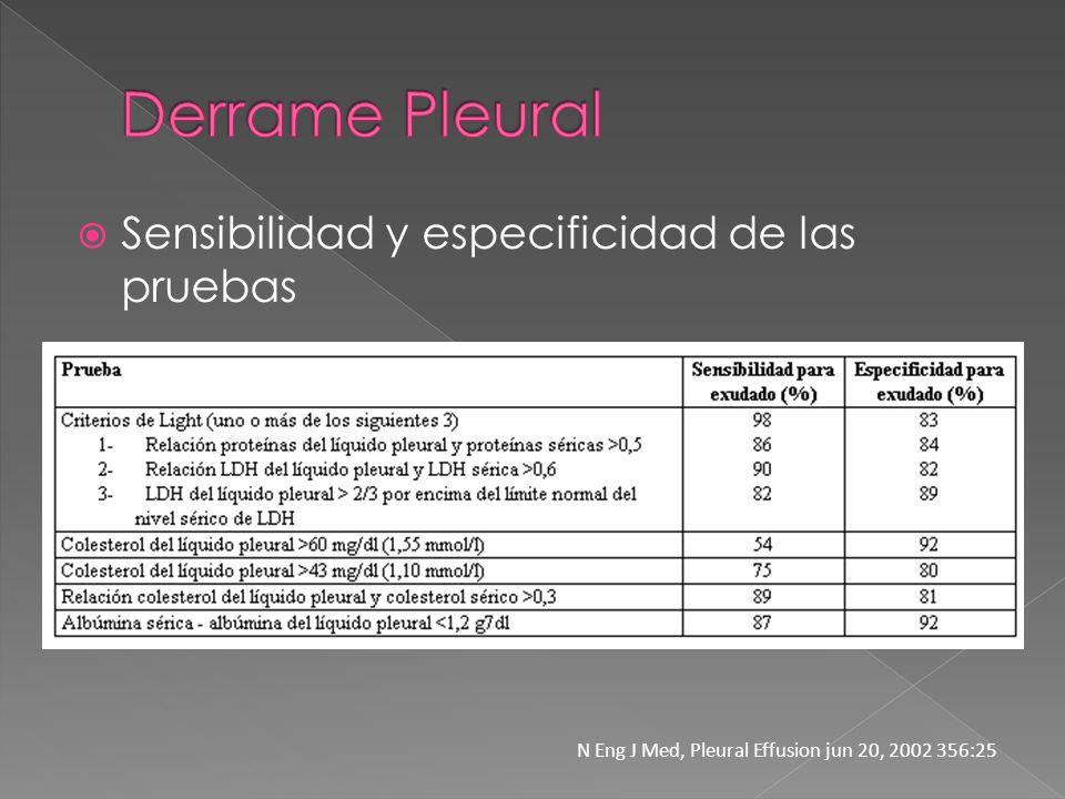 Derrame Pleural Sensibilidad y especificidad de las pruebas