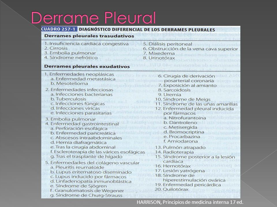 Derrame Pleural HARRISON, Principios de medicina interna 17 ed.