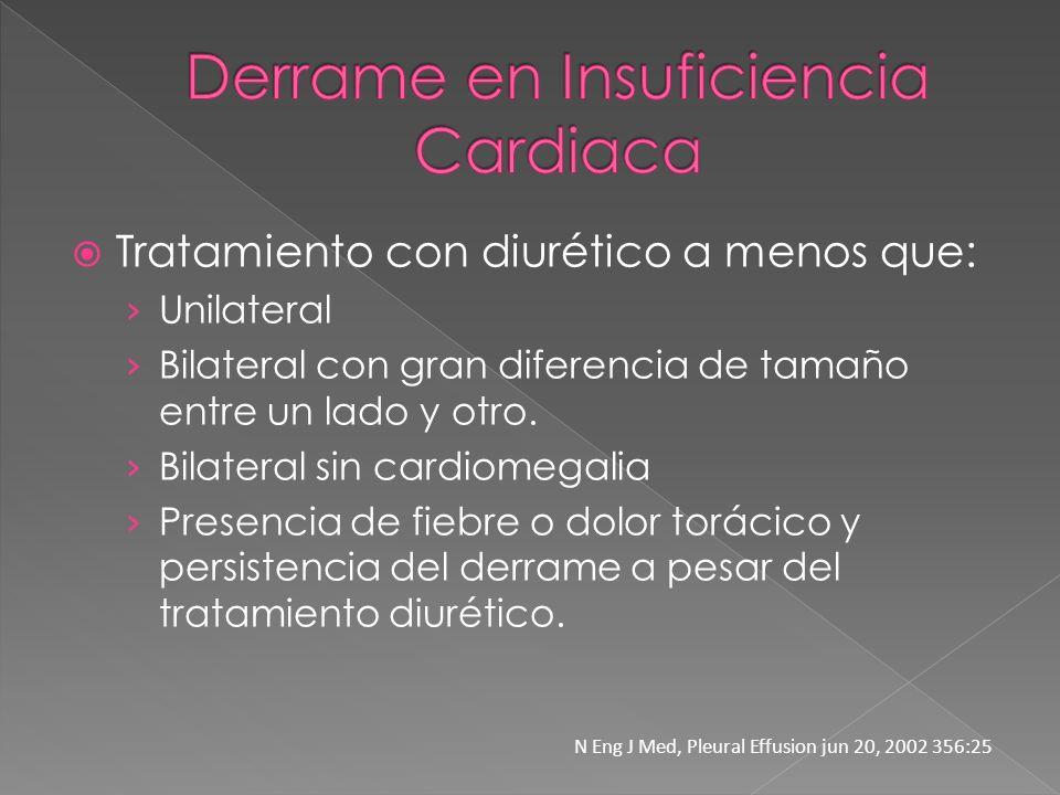 Derrame en Insuficiencia Cardiaca