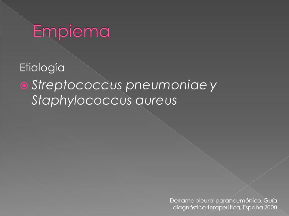 Empiema Streptococcus pneumoniae y Staphylococcus aureus Etiología