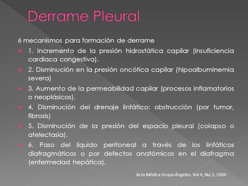 Derrame Pleural 6 mecanismos para formación de derrame
