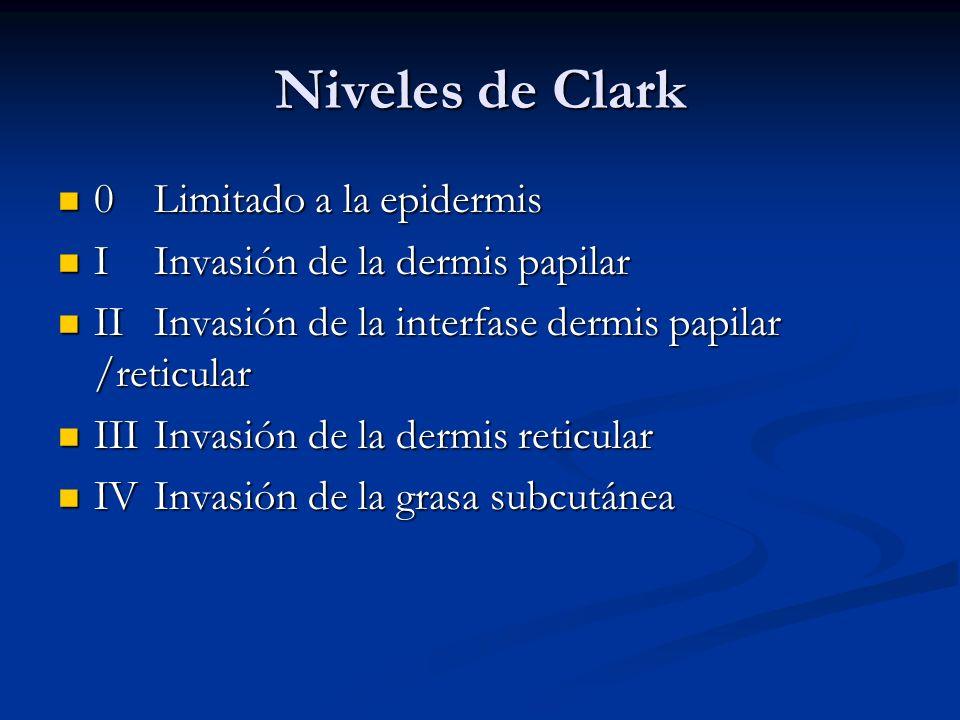 Niveles de Clark 0 Limitado a la epidermis