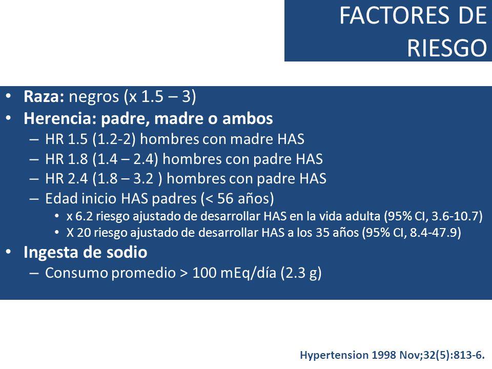 FACTORES DE RIESGO Raza: negros (x 1.5 – 3)