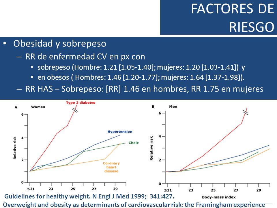 FACTORES DE RIESGO Obesidad y sobrepeso RR de enfermedad CV en px con