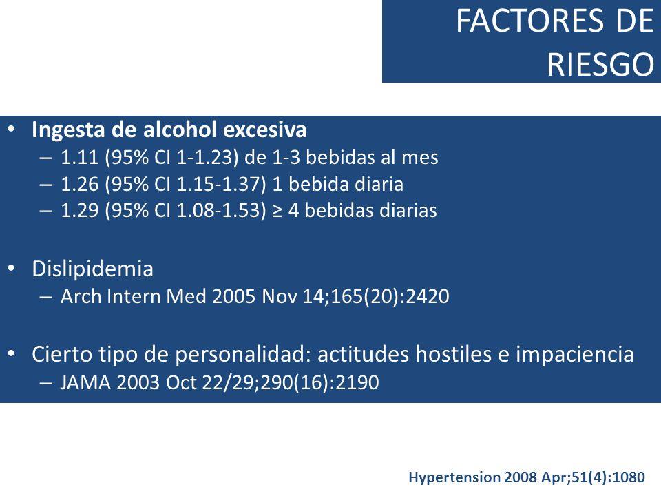 FACTORES DE RIESGO Ingesta de alcohol excesiva Dislipidemia
