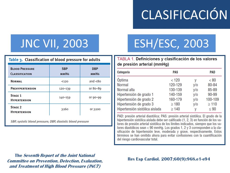 Rev Esp Cardiol. 2007;60(9):968.e1-e94