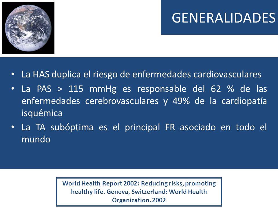 GENERALIDADES La HAS duplica el riesgo de enfermedades cardiovasculares.