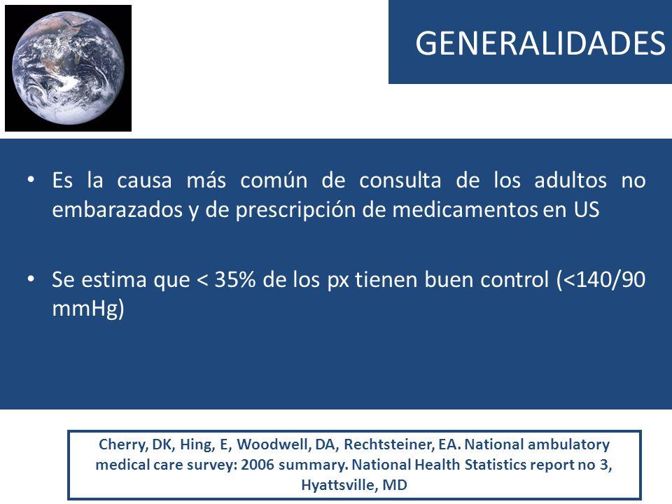 GENERALIDADES Es la causa más común de consulta de los adultos no embarazados y de prescripción de medicamentos en US.