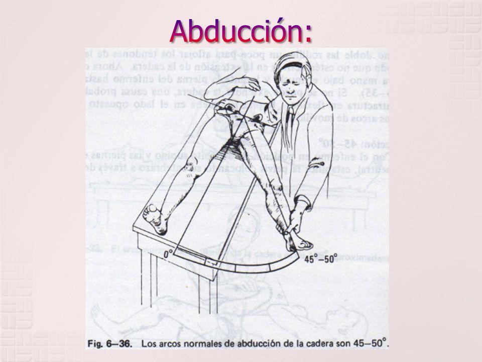 Abducción: