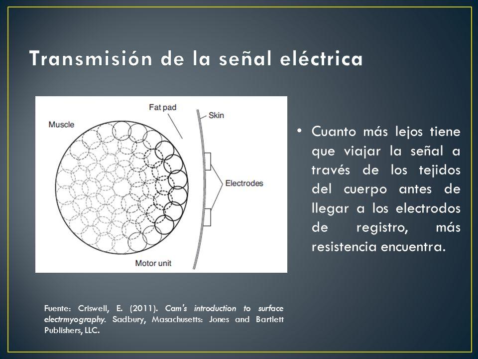 Transmisión de la señal eléctrica