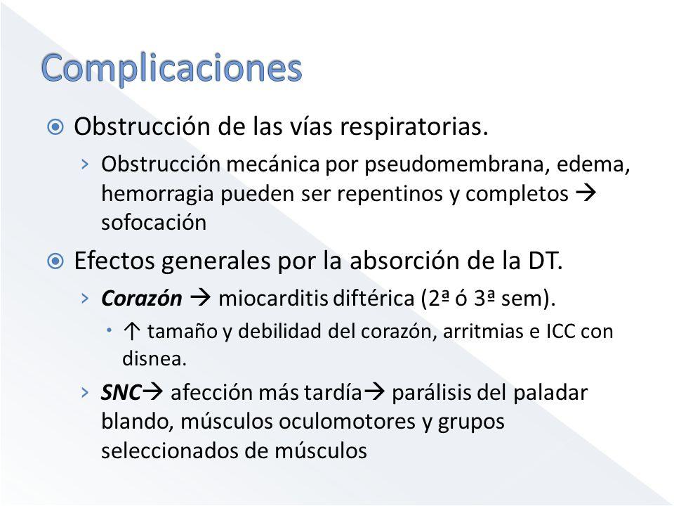Complicaciones Obstrucción de las vías respiratorias.