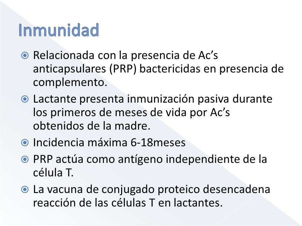 Inmunidad Relacionada con la presencia de Ac's anticapsulares (PRP) bactericidas en presencia de complemento.