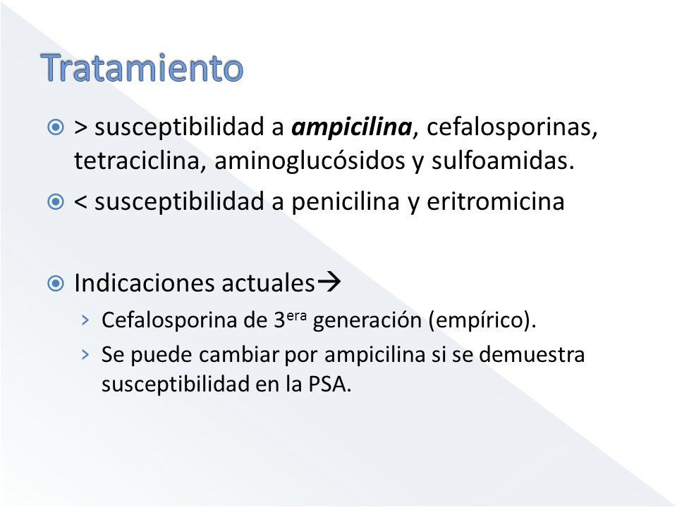 Tratamiento > susceptibilidad a ampicilina, cefalosporinas, tetraciclina, aminoglucósidos y sulfoamidas.