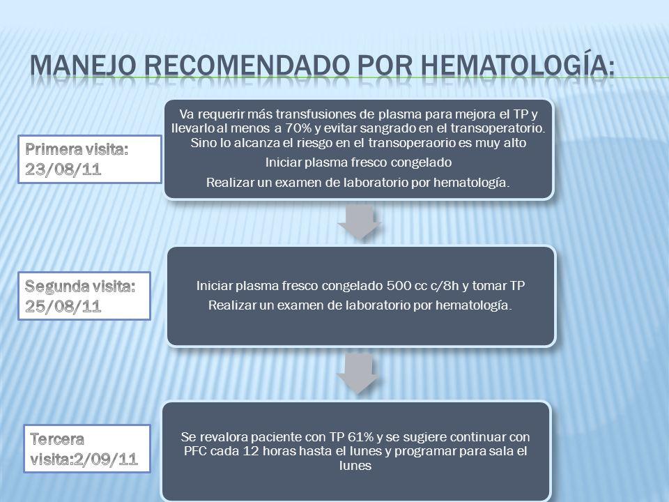 Manejo recomendado Por Hematología: