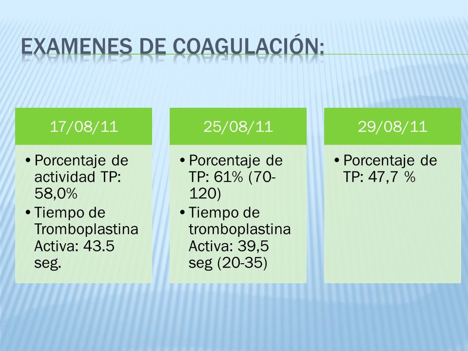 Examenes de Coagulación: