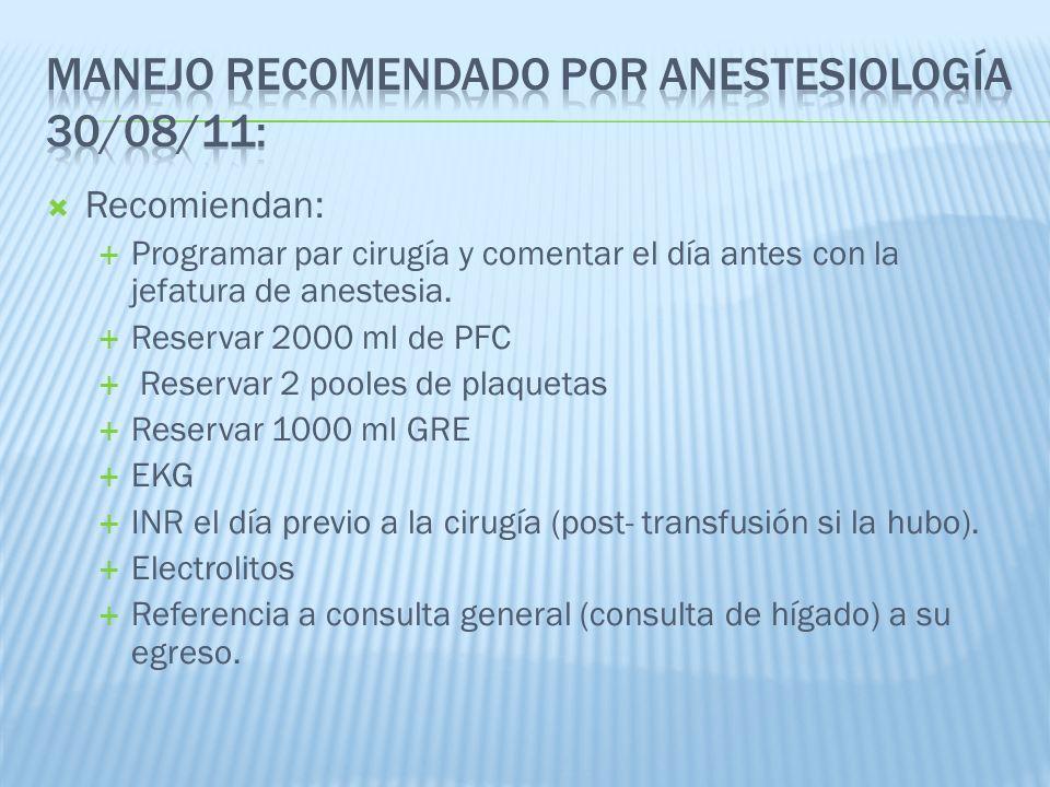 Manejo recomendado Por anestesiología 30/08/11: