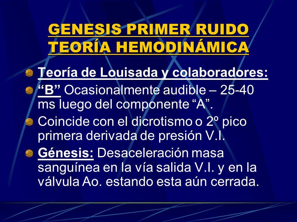 GENESIS PRIMER RUIDO TEORÍA HEMODINÁMICA